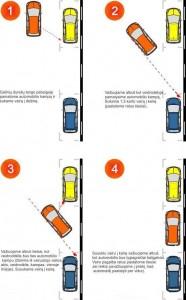 B kategorijos parkavimas